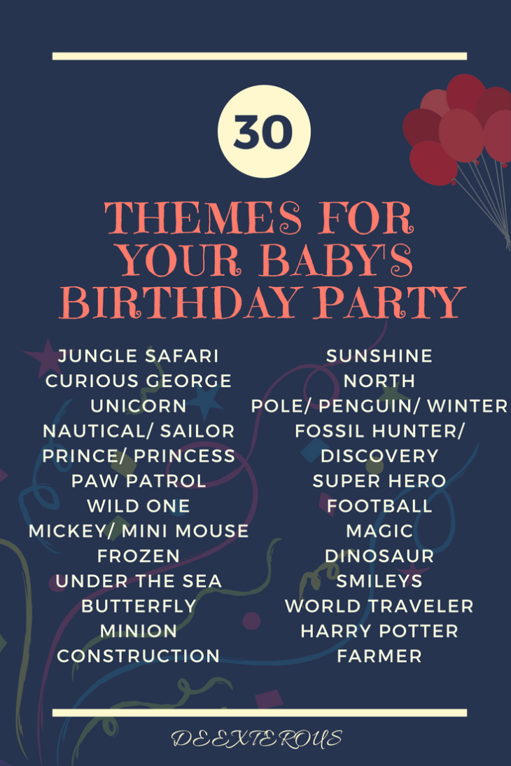 30 Theme ideas for your baby's birthday party